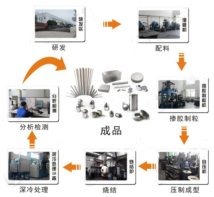 生产工艺流程图.jpg